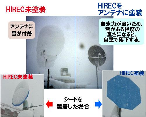 アンテナへの撥水シートによる雪対策事例
