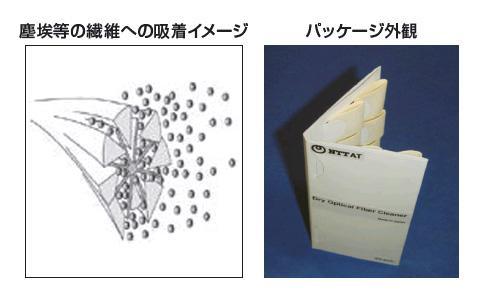塵埃等の繊維への吸着イメージとパッケージ外観