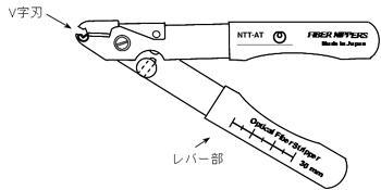 V字刃の面が心線と直角となるようにレバー部を握って閉じ、V字刃で心線を挟み込みこむ。