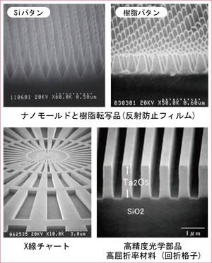 ナノモールドと樹脂転写品(反射防止フィルム)、X線チャート、高精度光学部品高屈折率材料(回折格子)