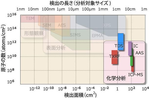index_chem_001.jpg
