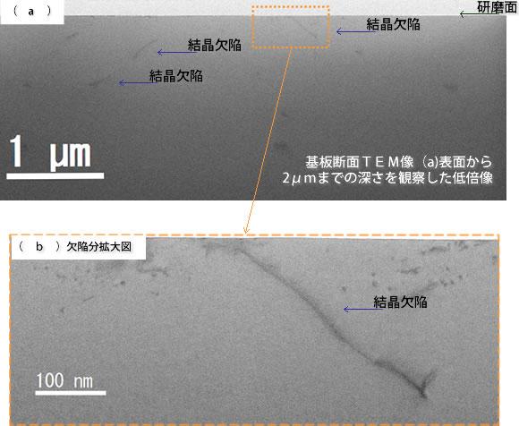 基板断面のTEM像