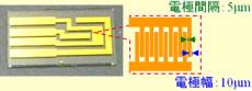くし形電極加工例