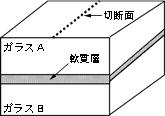 断面図例1