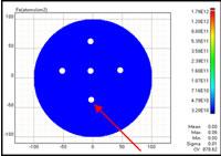 一般的な測定(Fe) (200mmSiウエハ,5点測定)
