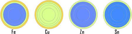 A:円周状回収