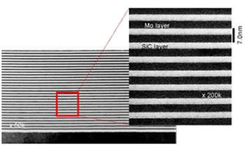 EUV(極端紫外線)/X線集光ミラー
