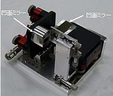 調整機構付K-Bミラー集光システム