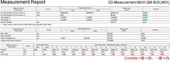 測定データ一例