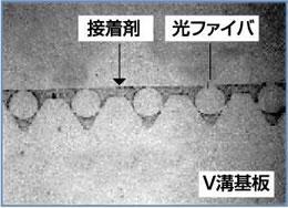 V溝断面図